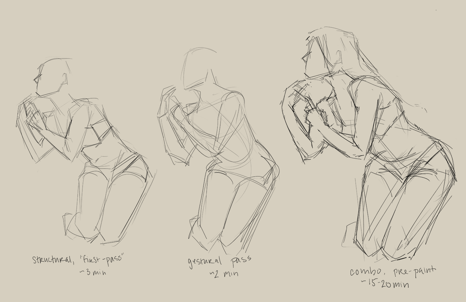 How to Get Started in Figure Drawing Draw People in 15 Minutes